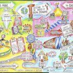 Social pedagogy Keys to Life pilot project